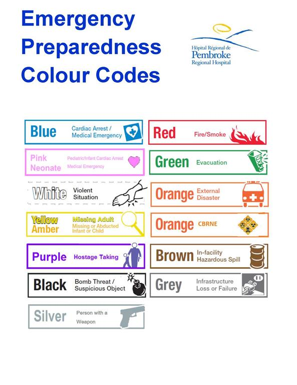 a diagram that shows all of the emergency codes with their corresponding emergency